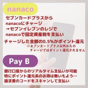 固定資産税 支払 お得 nanaco PayB